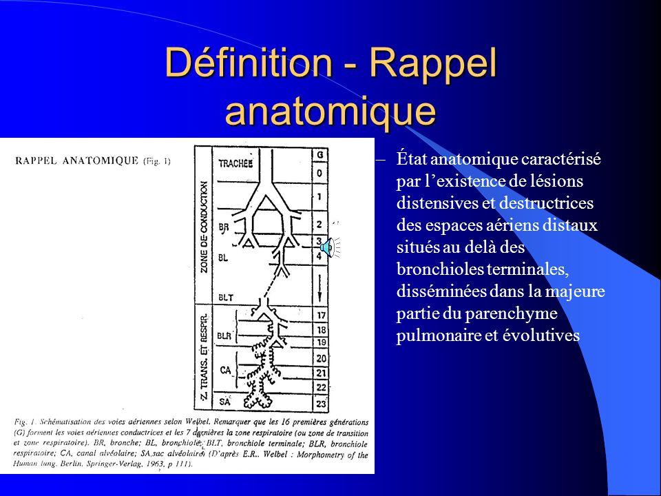 Définition - Rappel anatomique