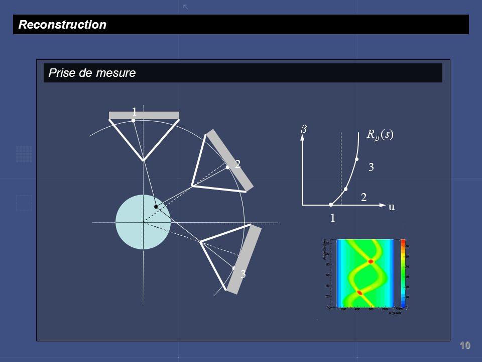 Reconstruction Prise de mesure 1 b 2 3 2 u 1 3