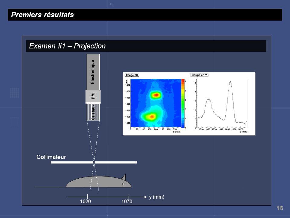 Premiers résultats Examen #1 – Projection Collimateur y (mm) 1070 1020