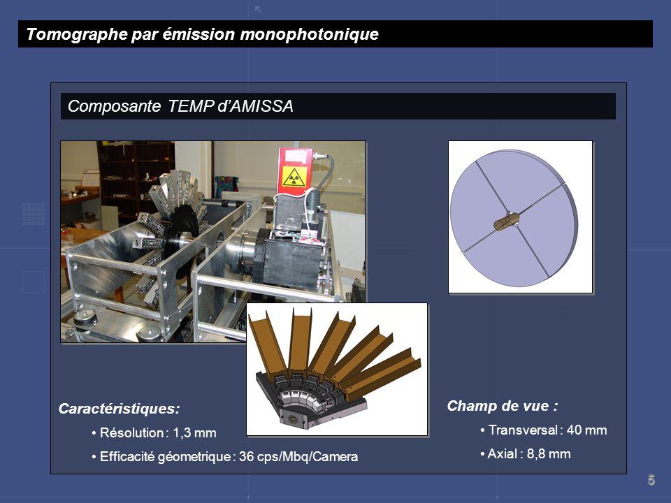 Tomographe par émission monophotonique