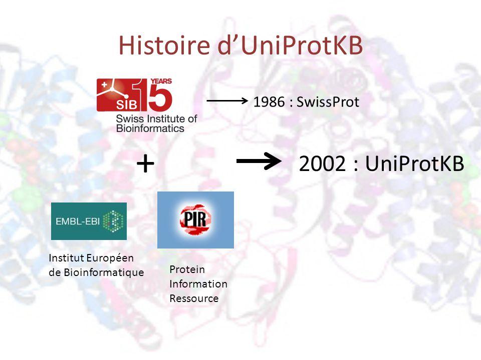 + Histoire d'UniProtKB 2002 : UniProtKB 1986 : SwissProt