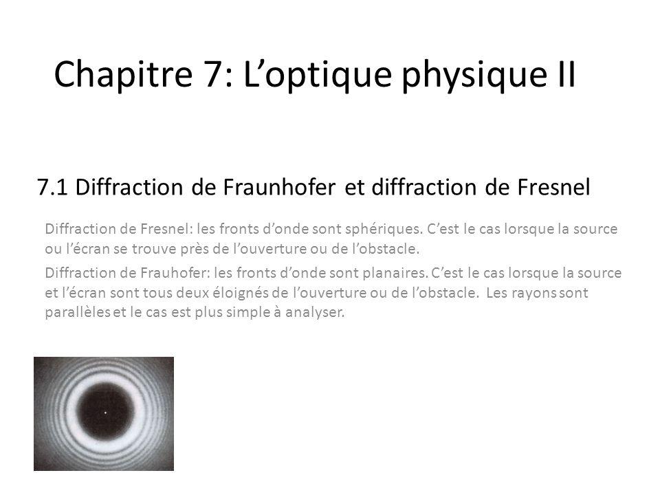 Chapitre 7: L'optique physique II