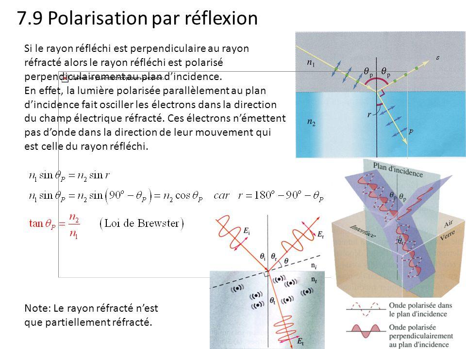 7.9 Polarisation par réflexion