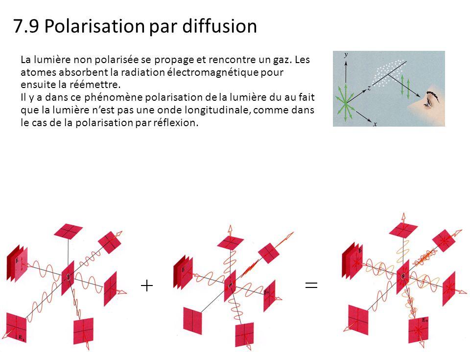 7.9 Polarisation par diffusion