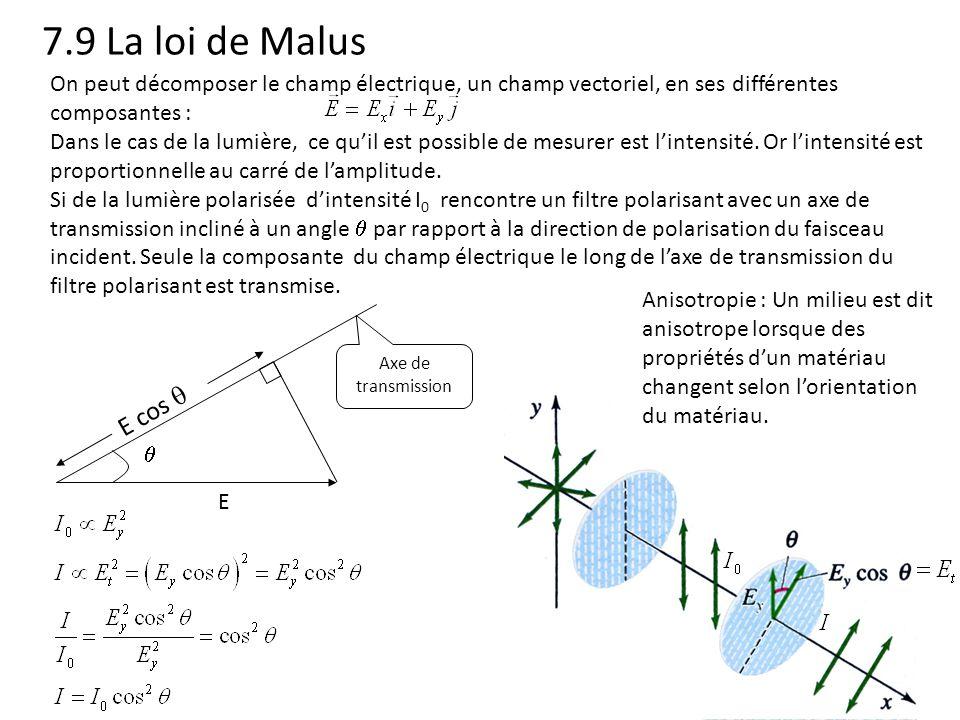 7.9 La loi de Malus On peut décomposer le champ électrique, un champ vectoriel, en ses différentes composantes :