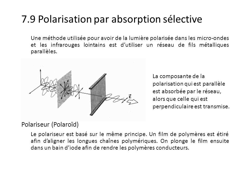 7.9 Polarisation par absorption sélective
