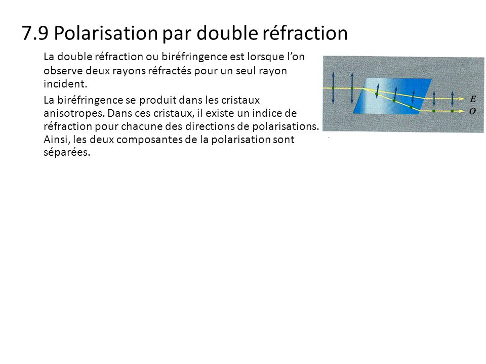 7.9 Polarisation par double réfraction