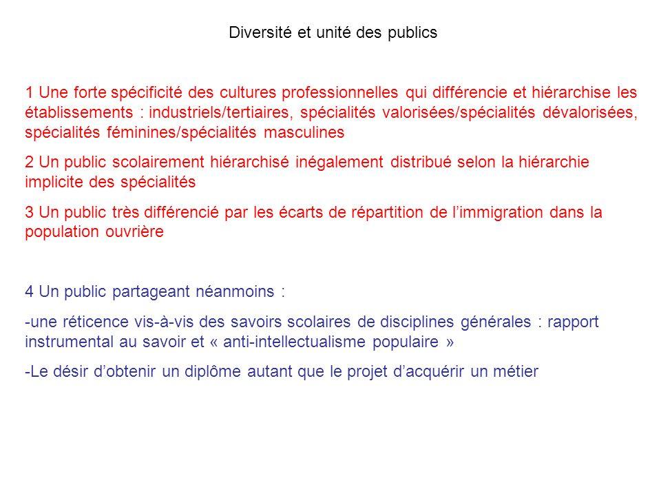 Diversité et unité des publics