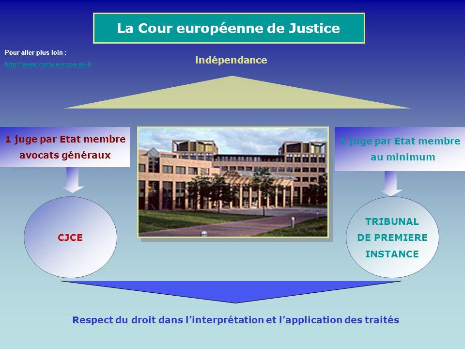 La Cour européenne de Justice