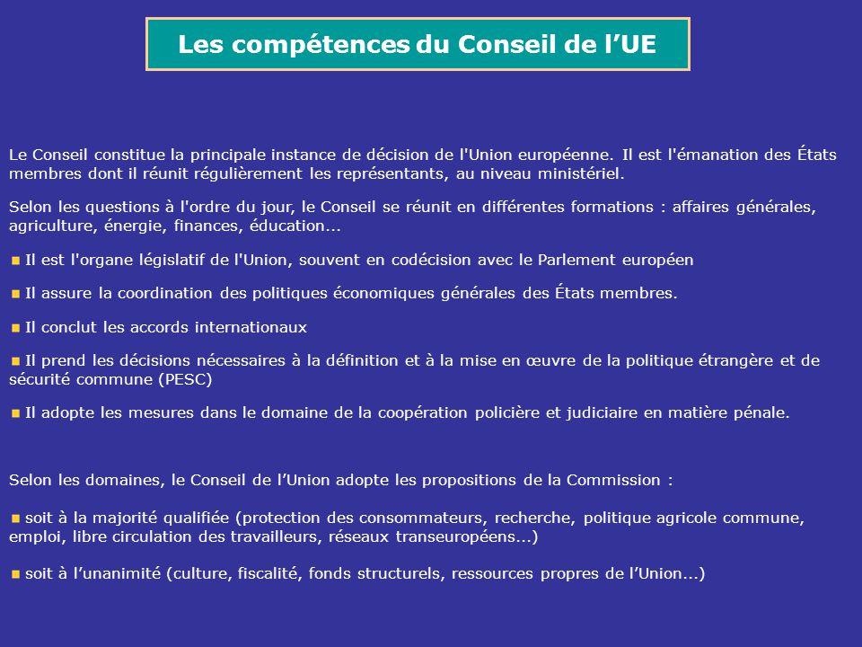 Les compétences du Conseil de l'UE