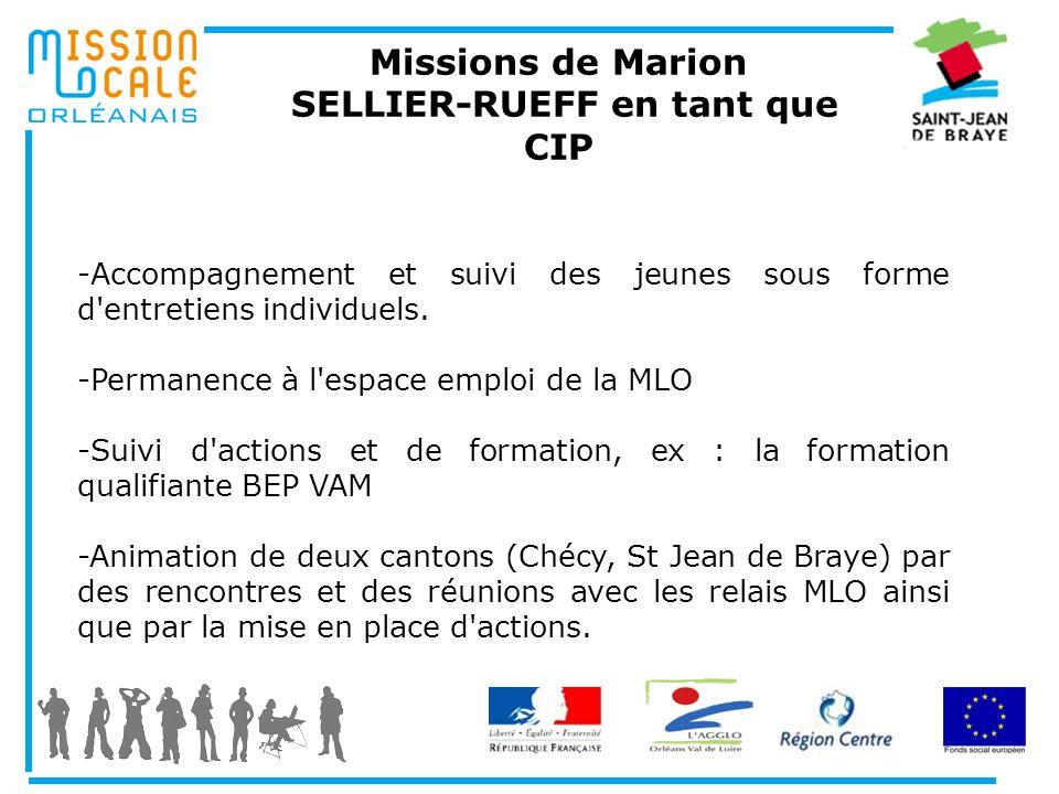 Missions de Marion SELLIER-RUEFF en tant que CIP
