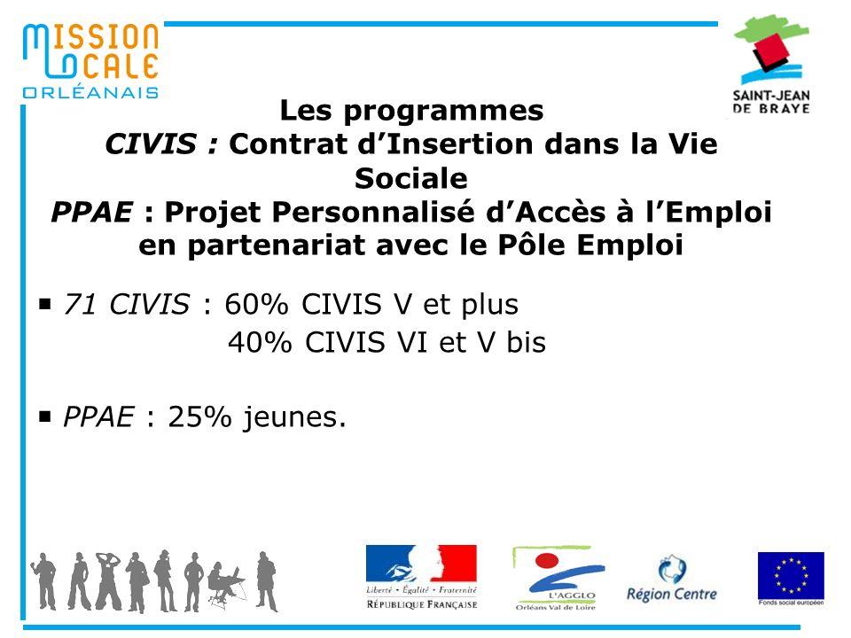 Les programmes CIVIS : Contrat d'Insertion dans la Vie Sociale PPAE : Projet Personnalisé d'Accès à l'Emploi en partenariat avec le Pôle Emploi
