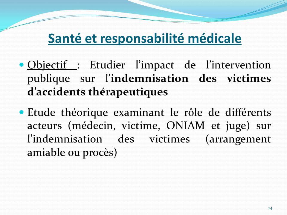 Santé et responsabilité médicale