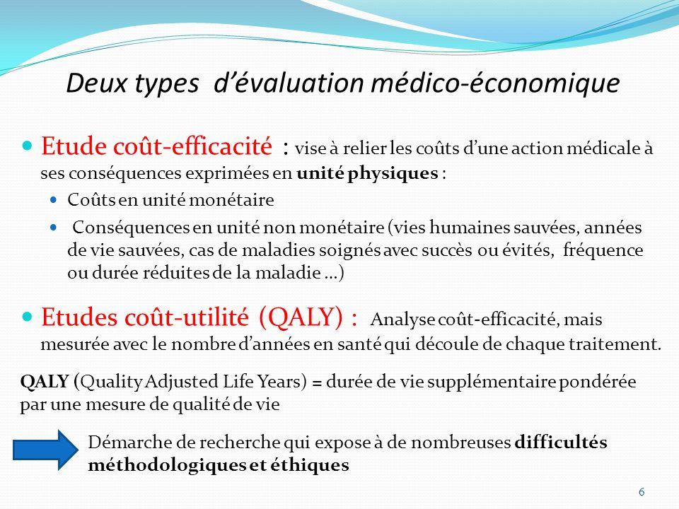 Deux types d'évaluation médico-économique