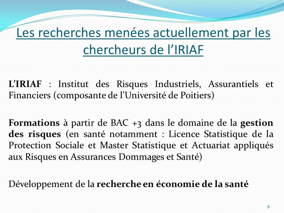 Les recherches menées actuellement par les chercheurs de l'IRIAF