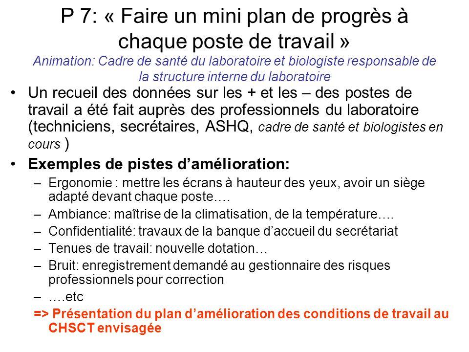 P 7: « Faire un mini plan de progrès à chaque poste de travail » Animation: Cadre de santé du laboratoire et biologiste responsable de la structure interne du laboratoire