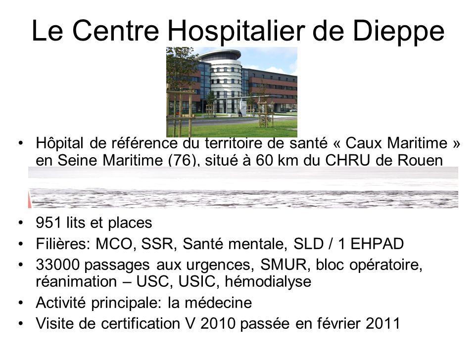 Le Centre Hospitalier de Dieppe