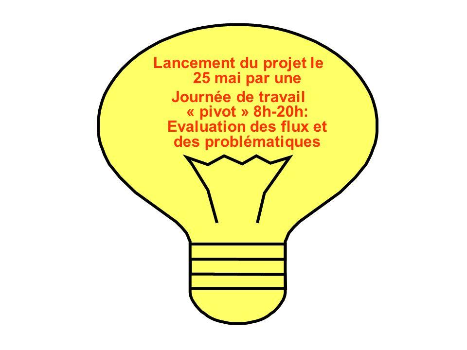 Lancement du projet le 25 mai par une