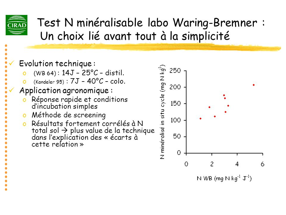 Test N minéralisable labo Waring-Bremner : Un choix lié avant tout à la simplicité