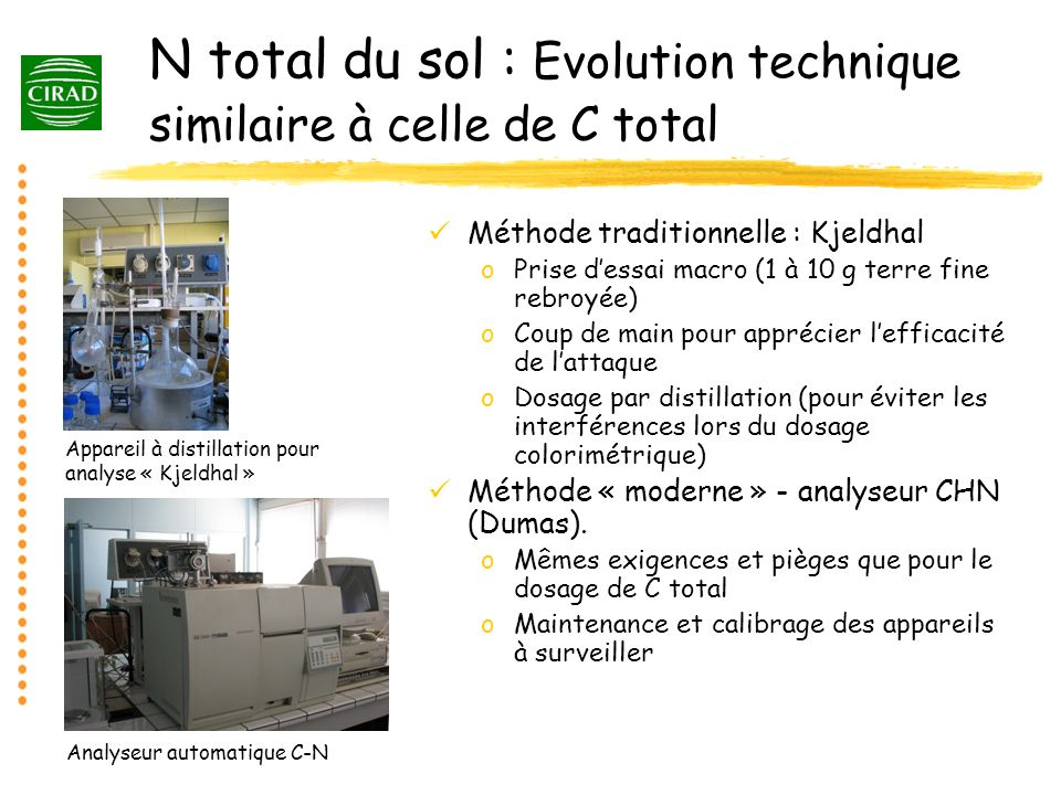 N total du sol : Evolution technique similaire à celle de C total