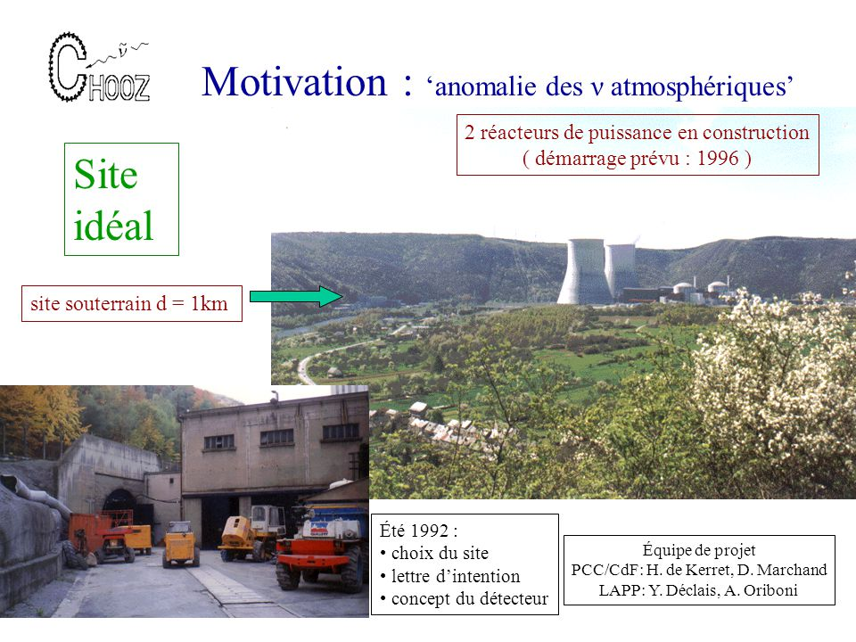 Motivation : 'anomalie des ν atmosphériques'