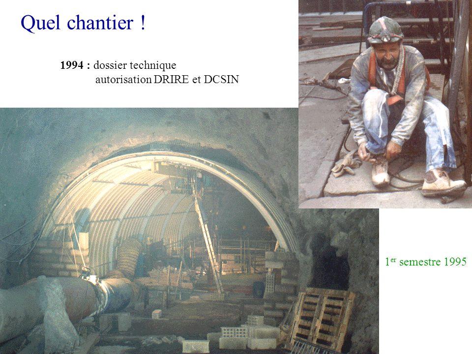 Quel chantier ! 1994 : dossier technique autorisation DRIRE et DCSIN