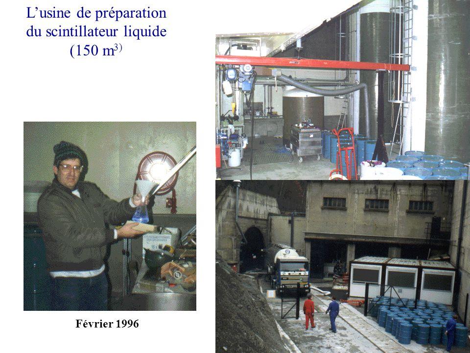 L'usine de préparation du scintillateur liquide (150 m3)