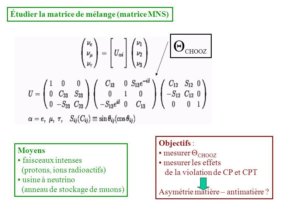 ΘCHOOZ Étudier la matrice de mélange (matrice MNS) Objectifs :