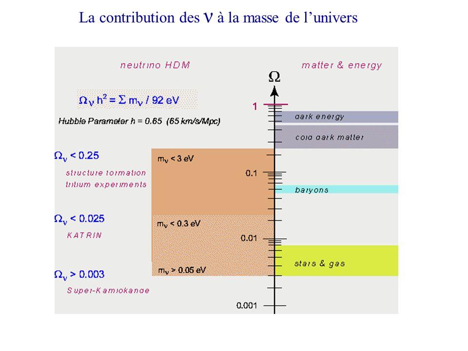 La contribution des ν à la masse de l'univers