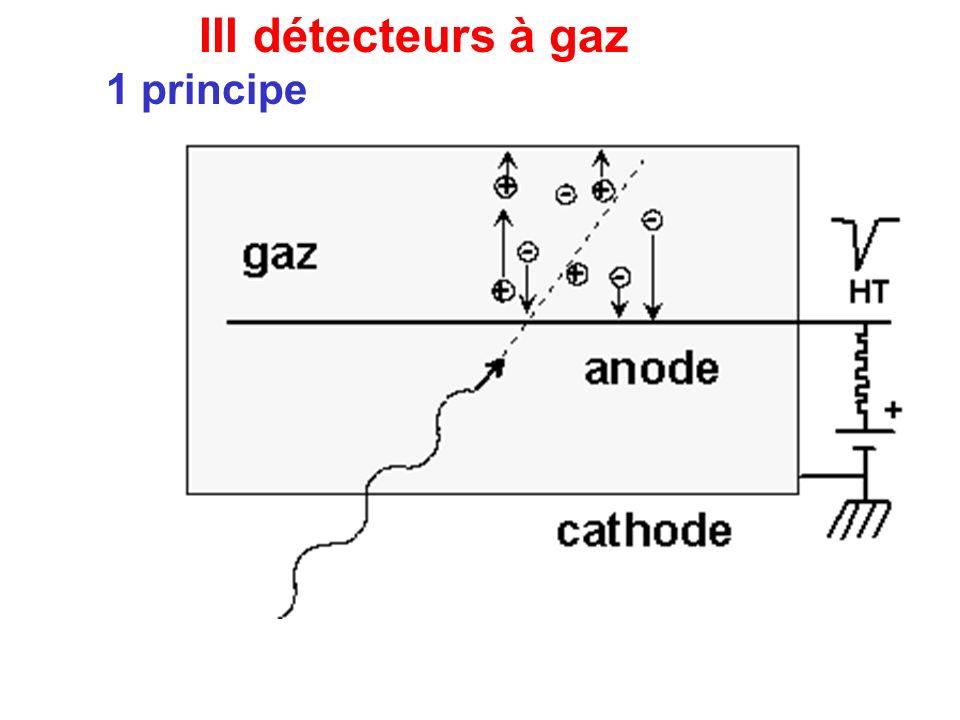 III détecteurs à gaz 1 principe