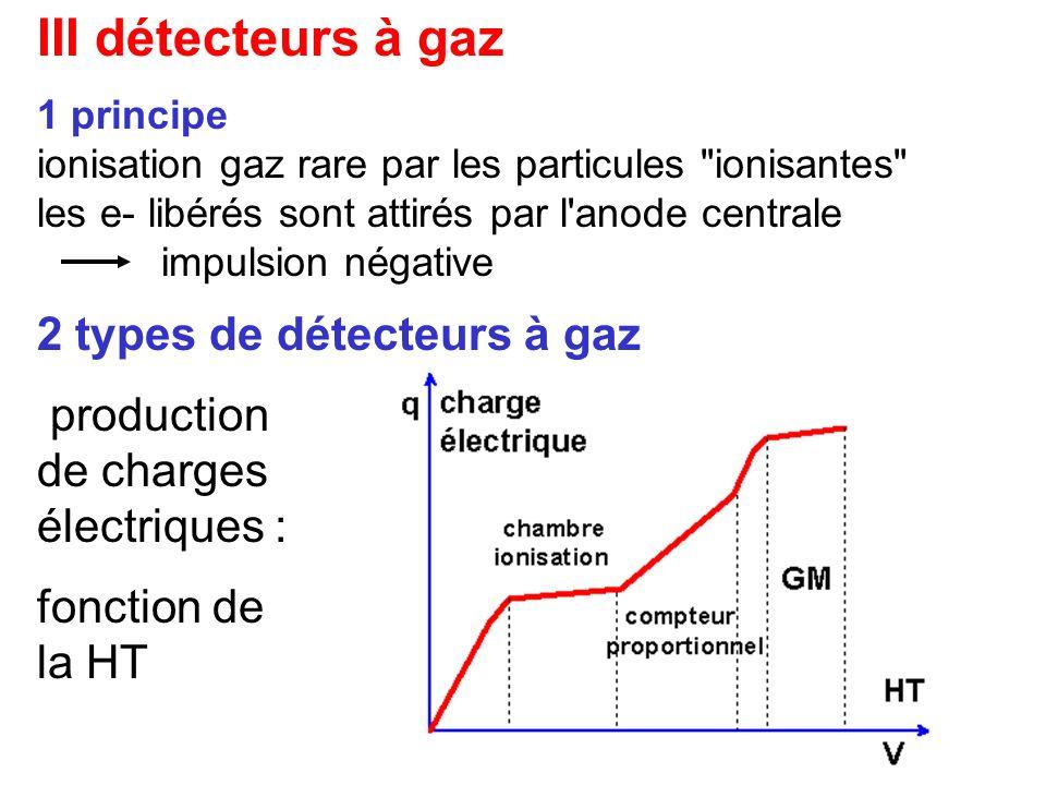III détecteurs à gaz 2 types de détecteurs à gaz production de charges