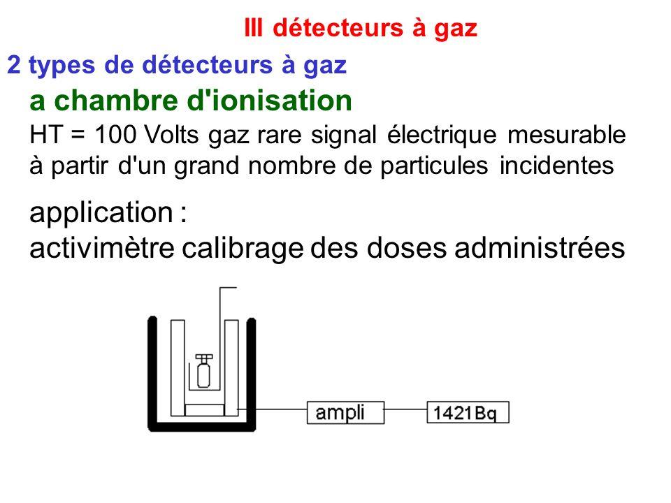 III détecteurs à gaz a chambre d ionisation application :