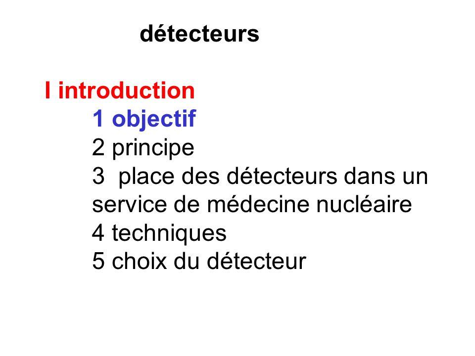 détecteurs I introduction. 1 objectif. 2 principe. 3 place des détecteurs dans un service de médecine nucléaire.