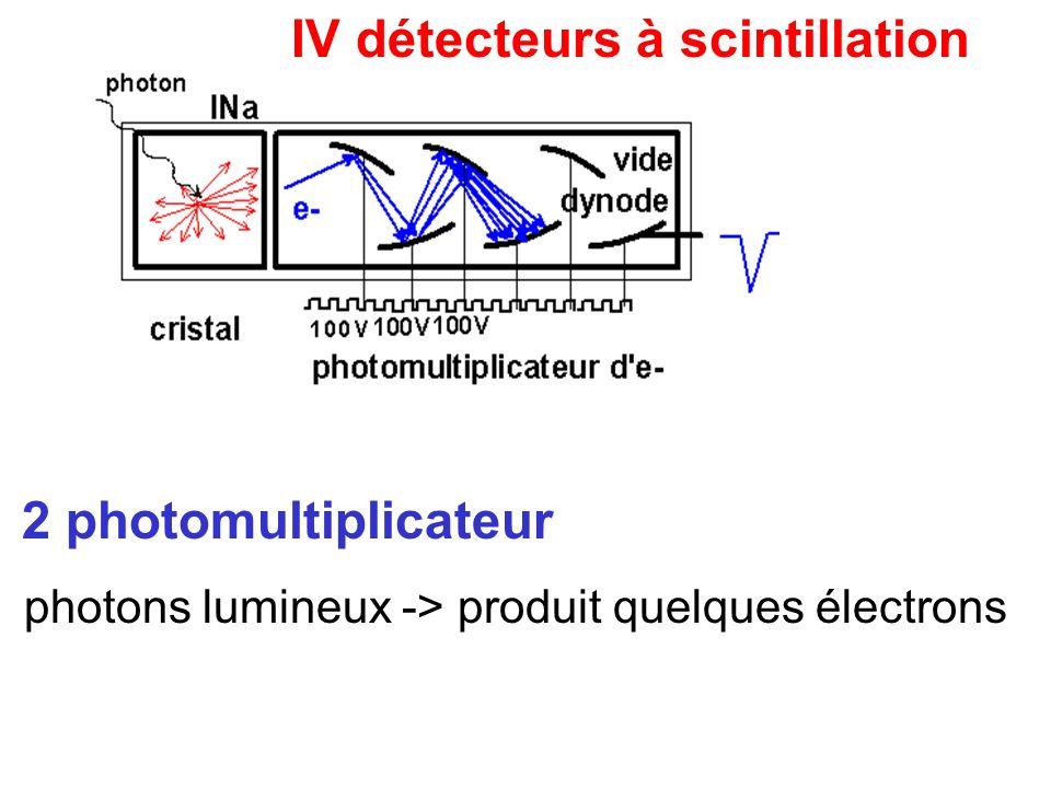 IV détecteurs à scintillation