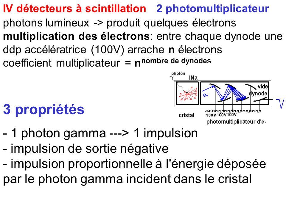 IV détecteurs à scintillation 2 photomultiplicateur
