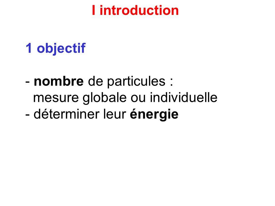 I introduction 1 objectif. nombre de particules : mesure globale ou individuelle.