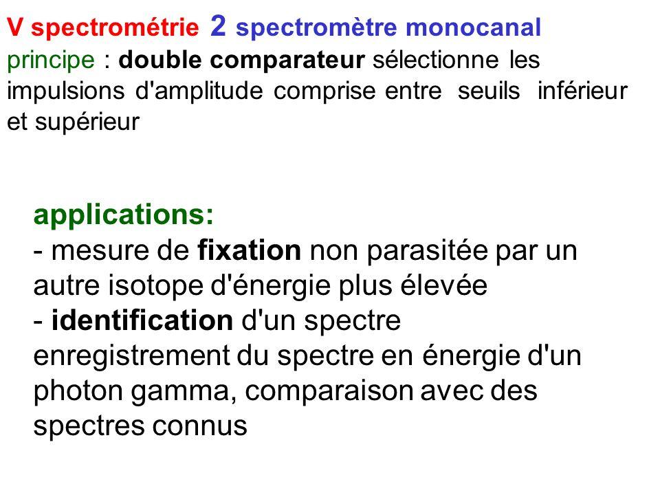 - identification d un spectre