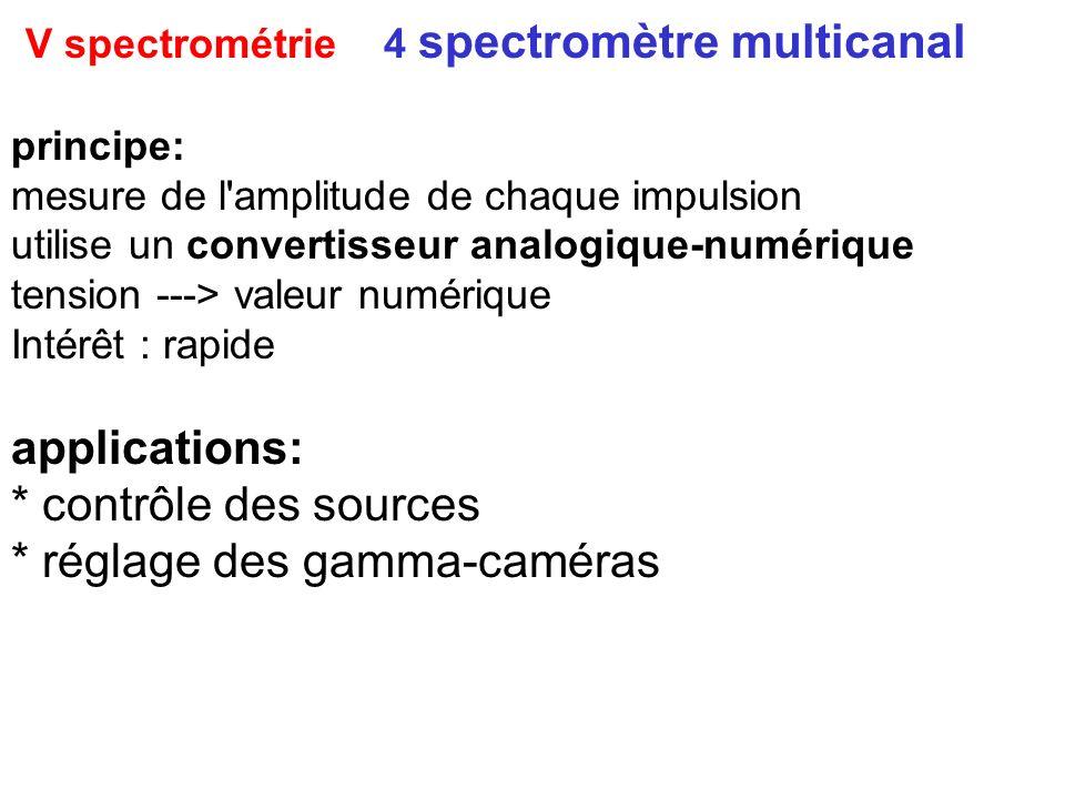 V spectrométrie 4 spectromètre multicanal