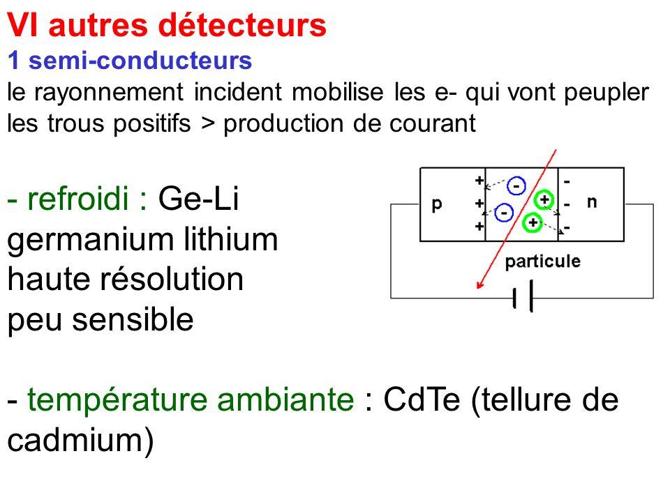 - température ambiante : CdTe (tellure de cadmium)
