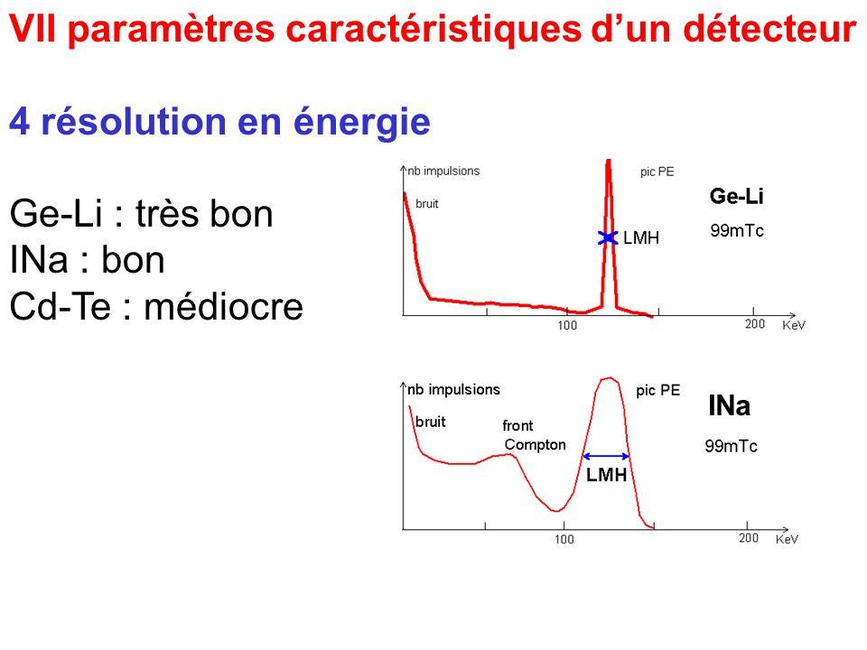 VII paramètres caractéristiques d'un détecteur 4 résolution en énergie