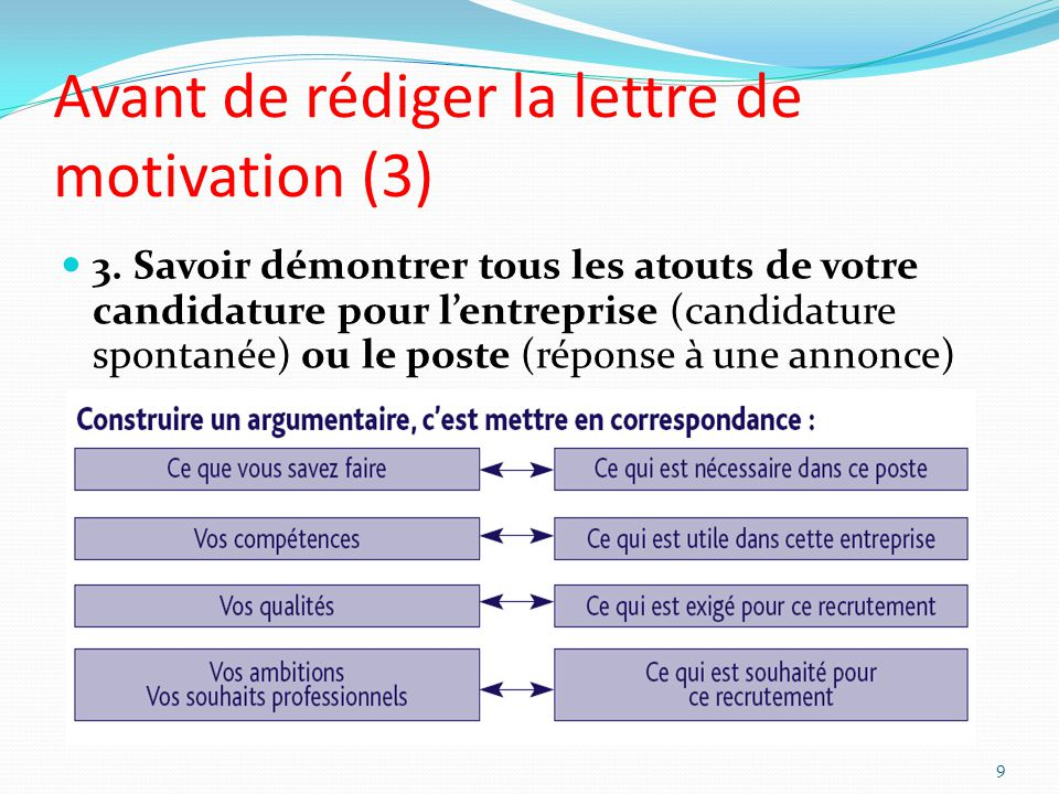 Avant de rédiger la lettre de motivation (3)