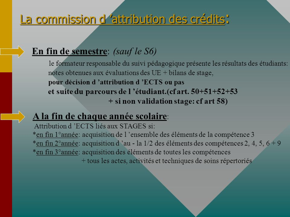 La commission d 'attribution des crédits: