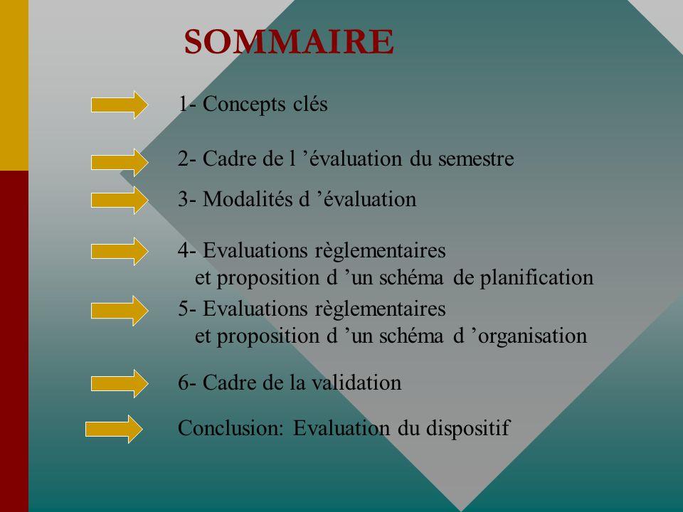 SOMMAIRE 1- Concepts clés 2- Cadre de l 'évaluation du semestre