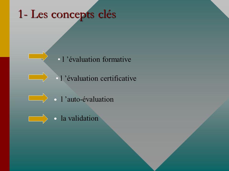 1- Les concepts clés l 'évaluation formative