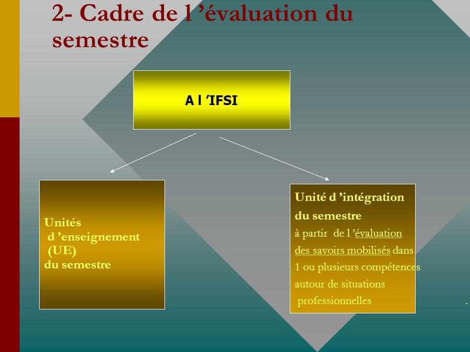 2- Cadre de l 'évaluation du semestre