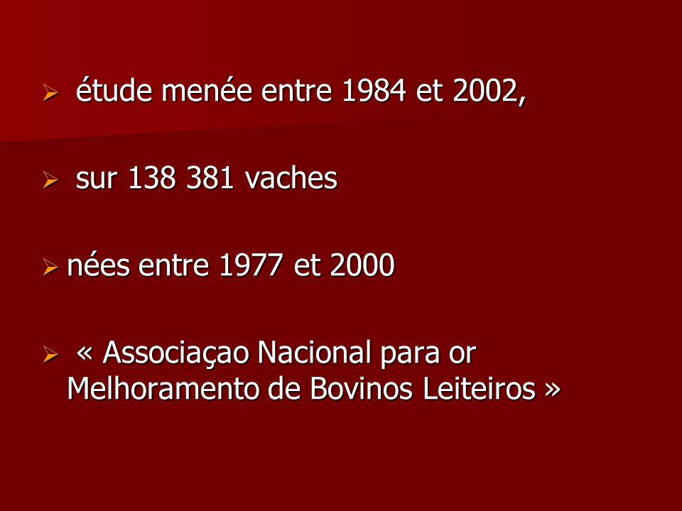 étude menée entre 1984 et 2002, sur 138 381 vaches.