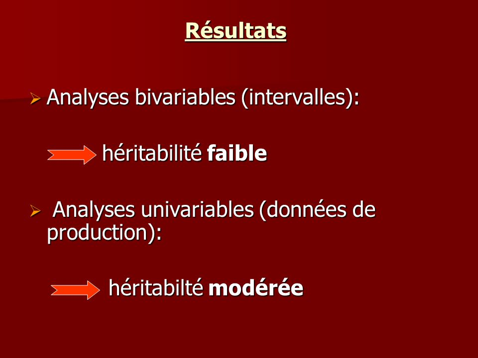 Analyses bivariables (intervalles): héritabilité faible