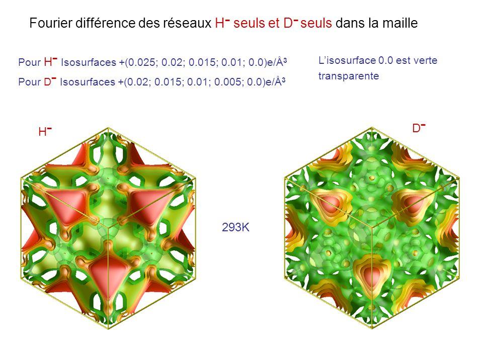 Fourier différence des réseaux H− seuls et D− seuls dans la maille