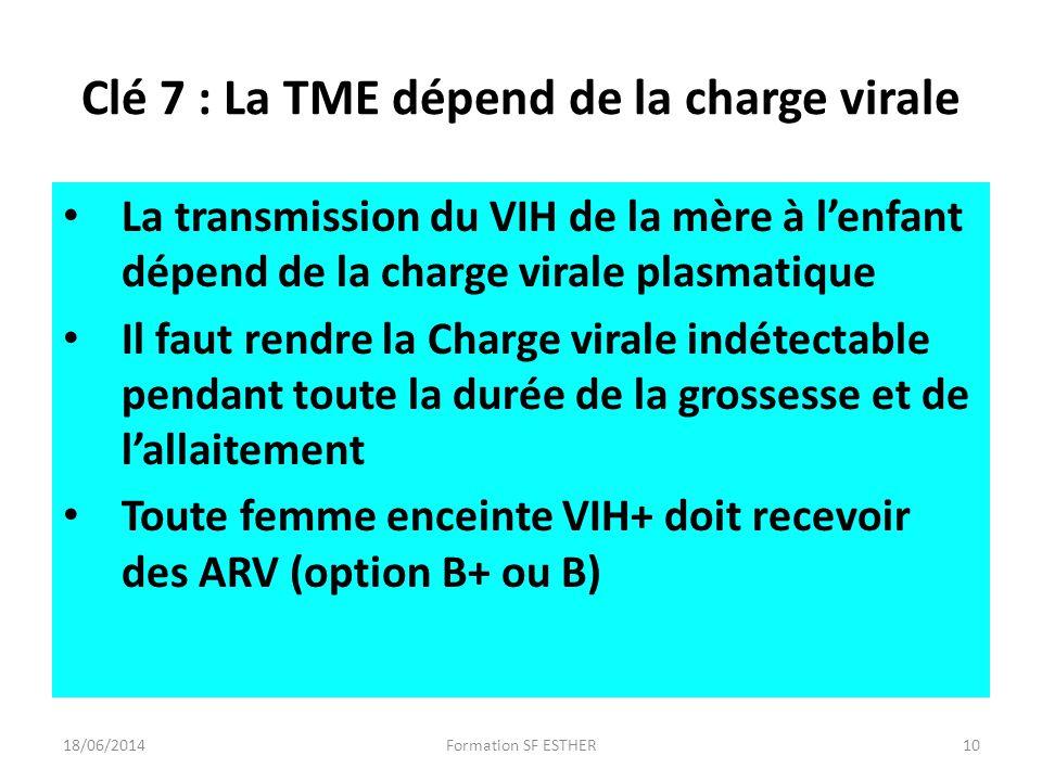 Clé 7 : La TME dépend de la charge virale