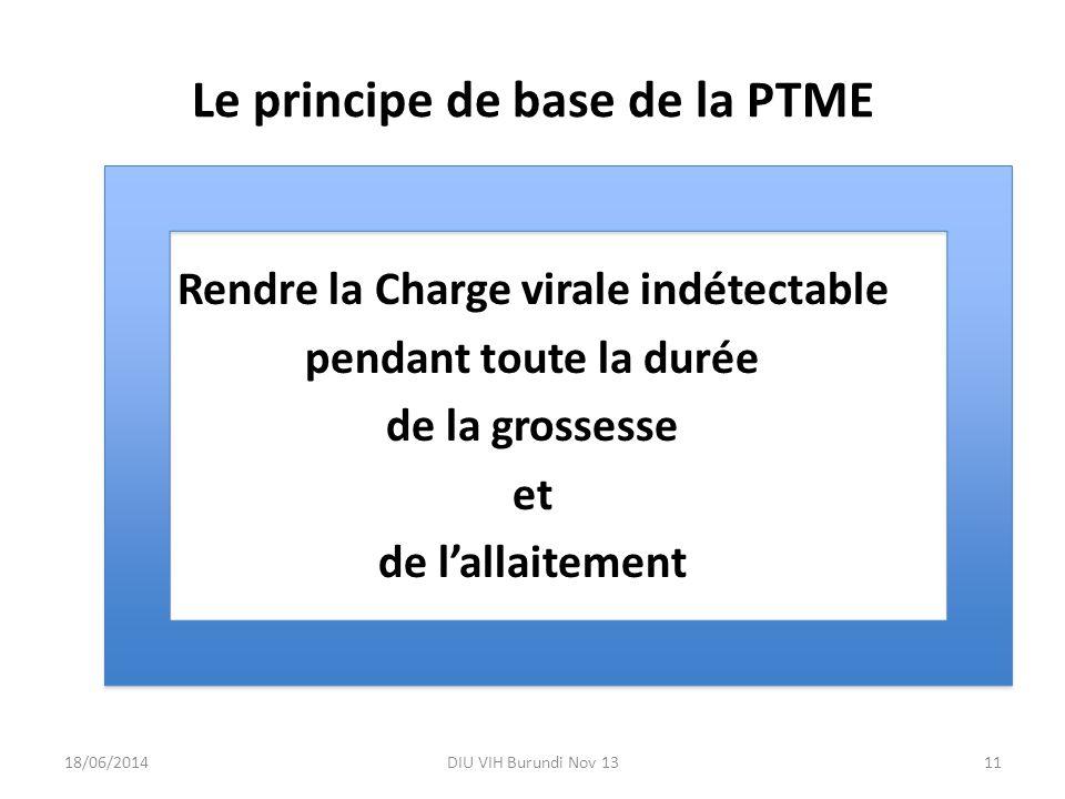 Le principe de base de la PTME